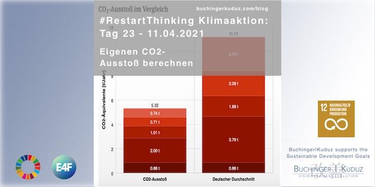 24_BuchingerKuduz_Klimaaktion_CO2-Emissionen